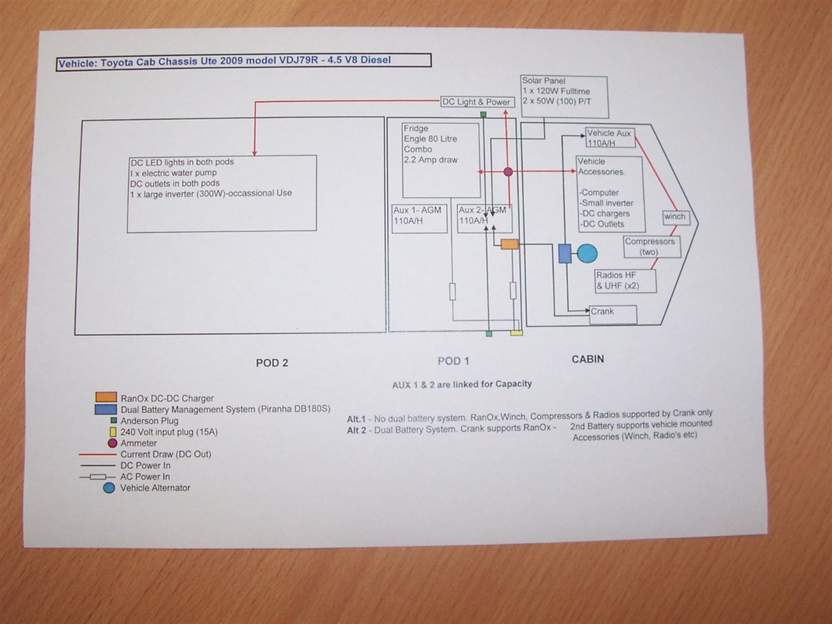 Dc Electrics Building A 12 Volt Power System For Your 4x4 My Micks Winch Wiring Diagram Experiences Exploroz Blogs