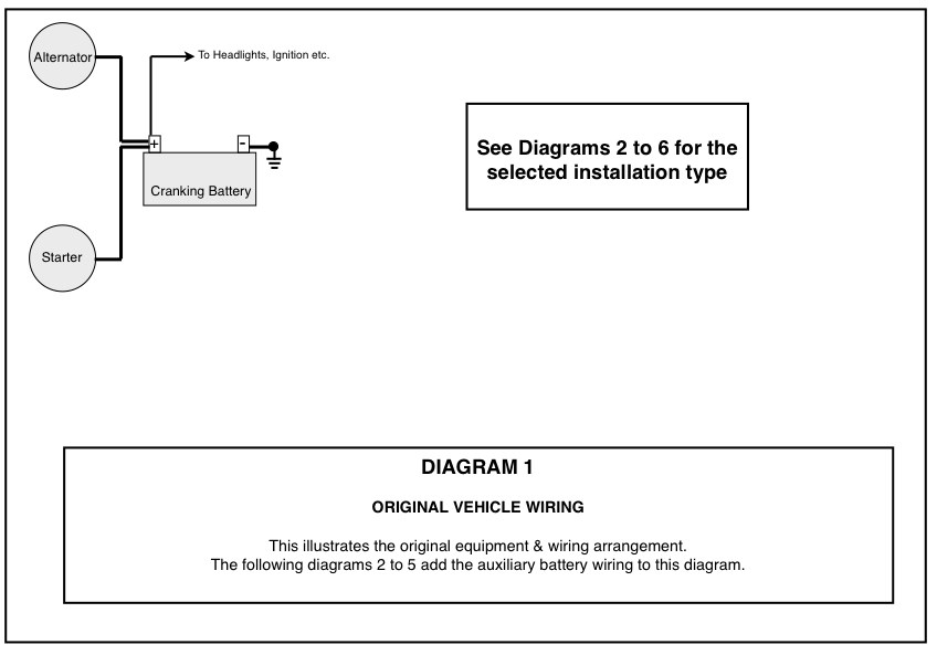 trailer wiring diagrams pinouts chevy truck auxiliary battery system -- wiring diagrams. @ exploroz blogs trailer wiring diagrams exploroz articles #13