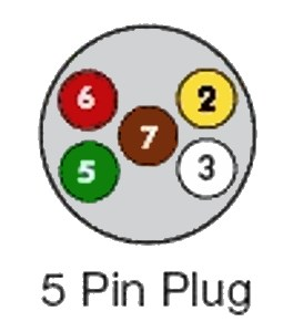 trailer wiring diagrams  5 pin round plug