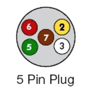 trailer wiring diagrams exploroz articles 5 pin round plug