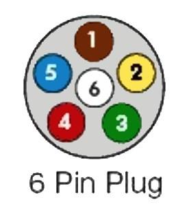 wiring diagram for pin plug uk wiring diagram and schematic design 7 pin trailer wiring diagram uk electrical