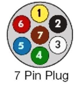 trailer wiring diagrams @ exploroz articles 7 Point Trailer Plug Wiring Diagram