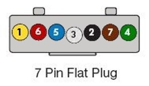 trailer wiring diagrams exploroz articles there are two basic types of electrical plug and socket connectors for light trailer use one is round and the other flat the 7 pin flat connector is