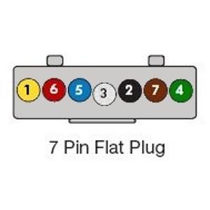 flar 7 pin trailer plug wiring diagram wiring diagram trailer wiring diagrams @ exploroz articlesflar 7 pin trailer plug wiring diagram 16