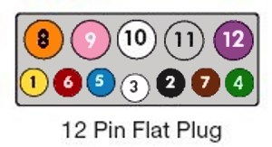 12 pin trailer plug wiring diagram wiring diagram