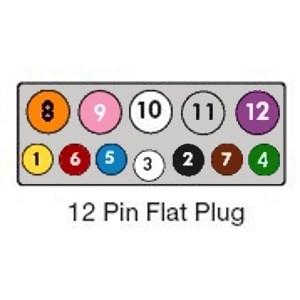 12 pin caravan plug wiring diagram schematic diagramtrailer wiring diagrams @ exploroz articles 110v plug wiring 12 pin caravan plug wiring diagram