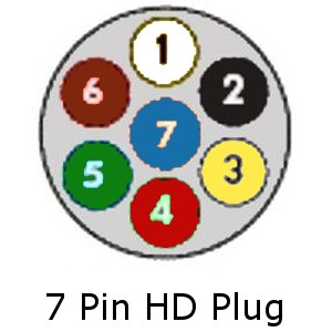 Trailer wiring diagrams exploroz articles 7 pin heavy duty plug asfbconference2016 Choice Image