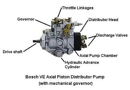 Tn X on Zetor Parts Diagram