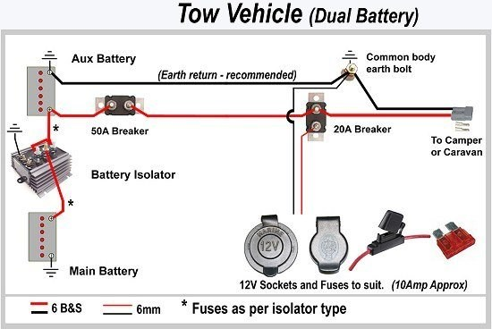 wiring diagram for caravan battery charger