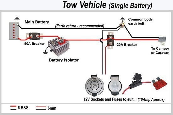 caravan \u0026 camper battery charging @ exploroz articles Battery and Inverter Wiring Diagram