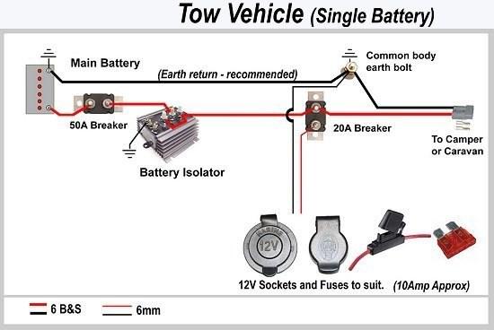 Admirable Caravan Camper Battery Charging Exploroz Articles Wiring Digital Resources Hetepmognl