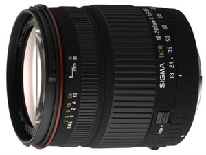 Lenses - Options & Uses