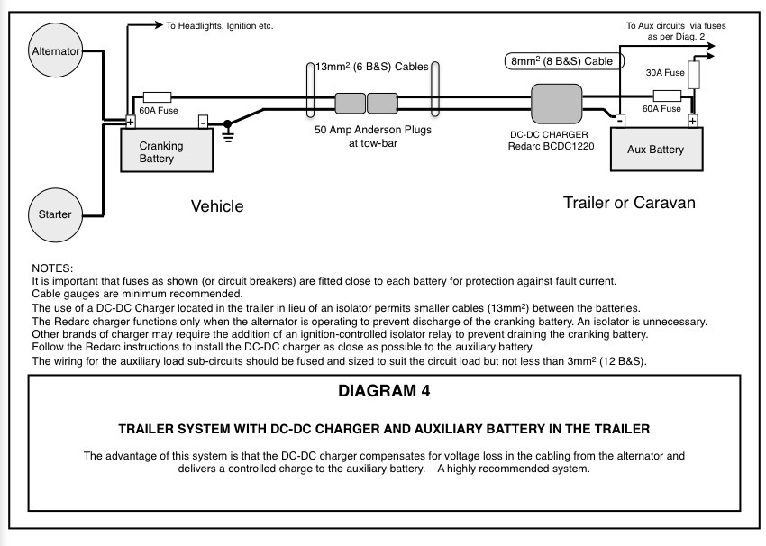 Auxiliary Battery System -- Wiring Diagrams. @ ExplorOz Blogs