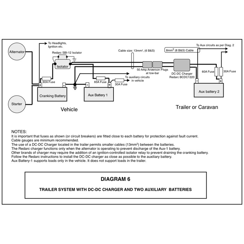 Auxiliary Battery System