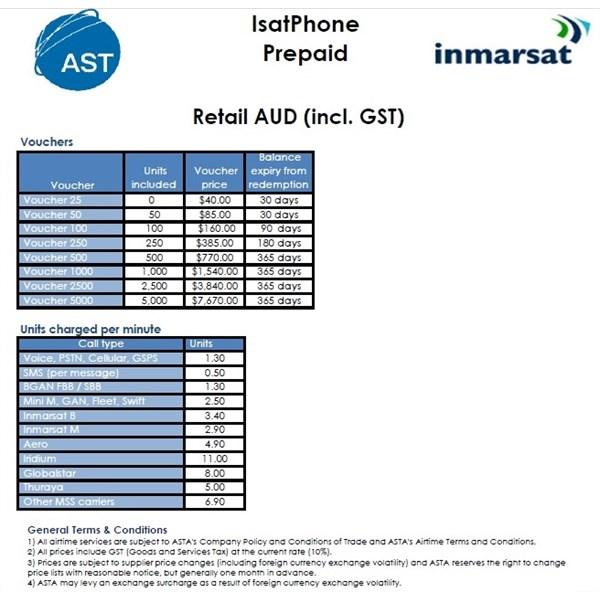 Isatphone Rates April 2017
