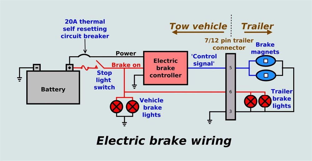 trailer plug wiring diagram 4 pin seven wire trailer