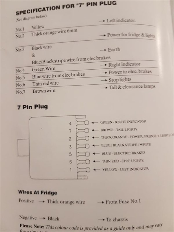 trailer wiring diagrams @ exploroz articles Semi Trailer Wiring Diagram
