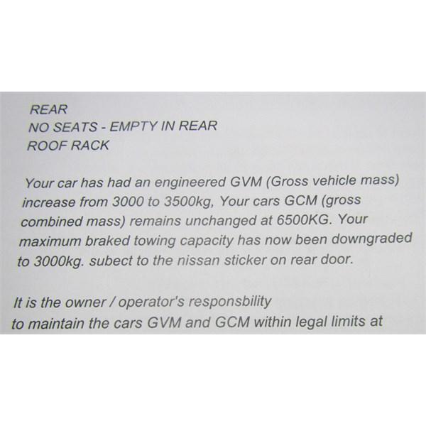GVM paperwork