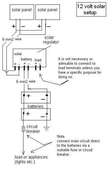 Amazing Wiring Diagram Also Centurion 3000 Power Converter Wiring Diagram Wiring Cloud Cosmuggs Outletorg