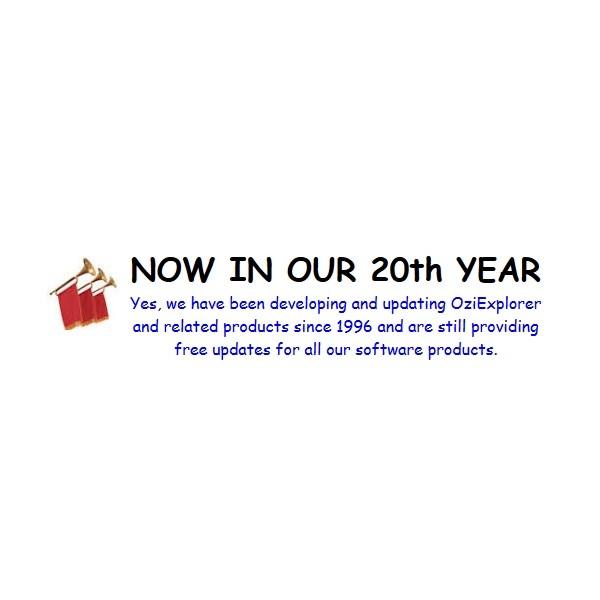 Ozi 20 Years