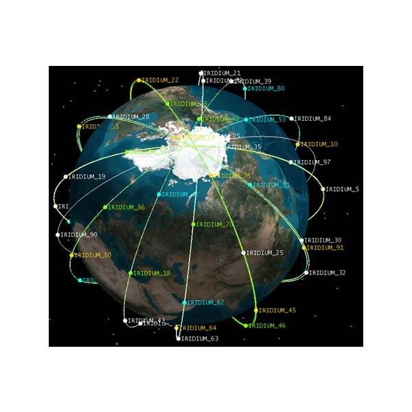 Iridium constellation