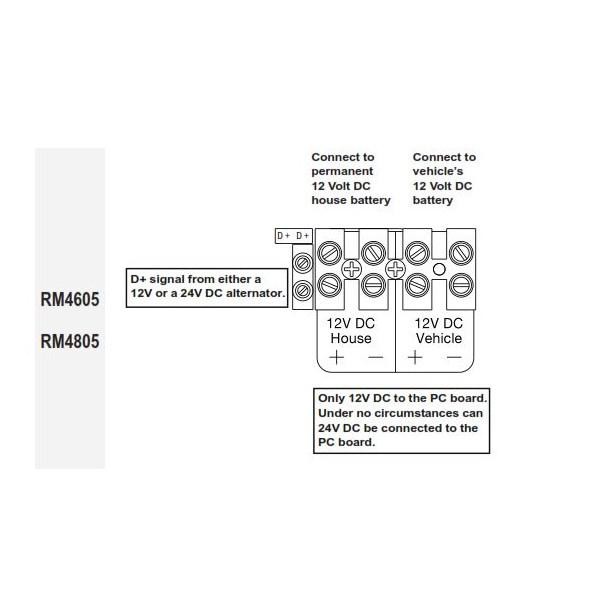 AES 12 V fridge inputs.JPG