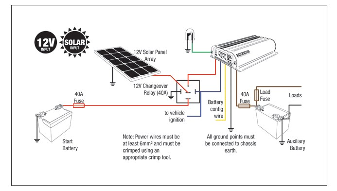 how to connect solar to a bcdc1220 redarc @ exploroz forum fishing boat diagram dual battery boat wiring diagram solar panel #20