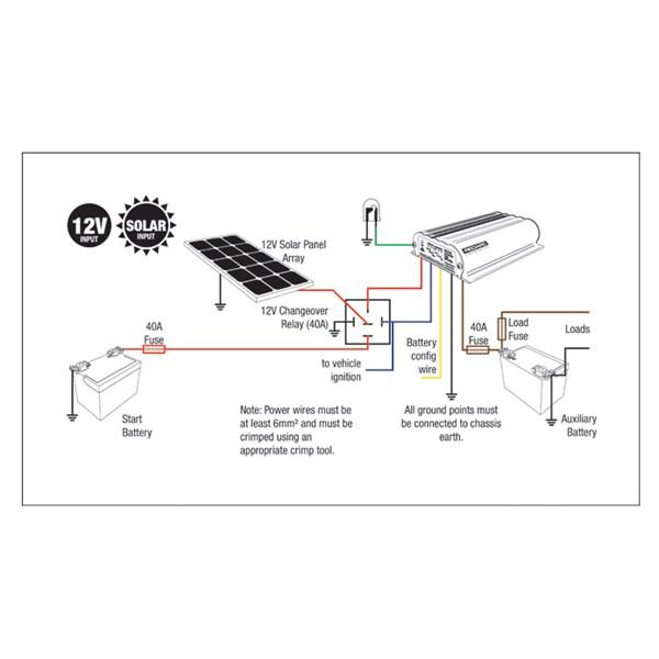 how to connect solar to a bcdc1220 redarc exploroz forum rh exploroz com