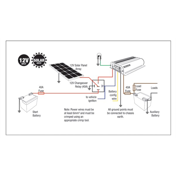 Sensational How To Connect Solar To A Bcdc1220 Redarc Wiring Digital Resources Indicompassionincorg