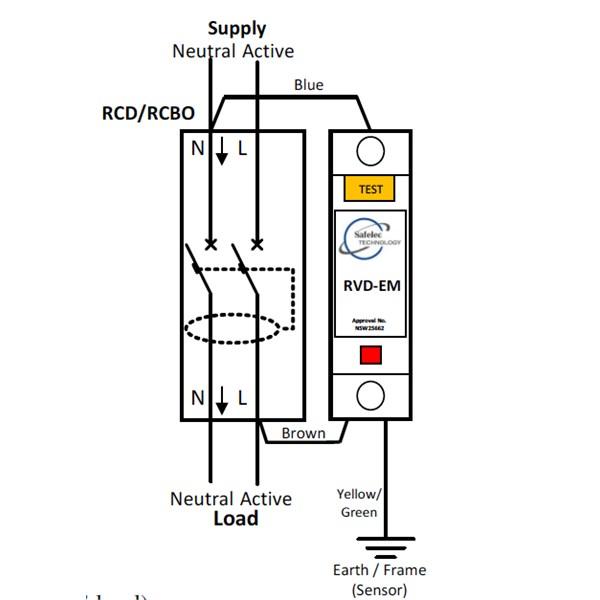 Safelec diagram