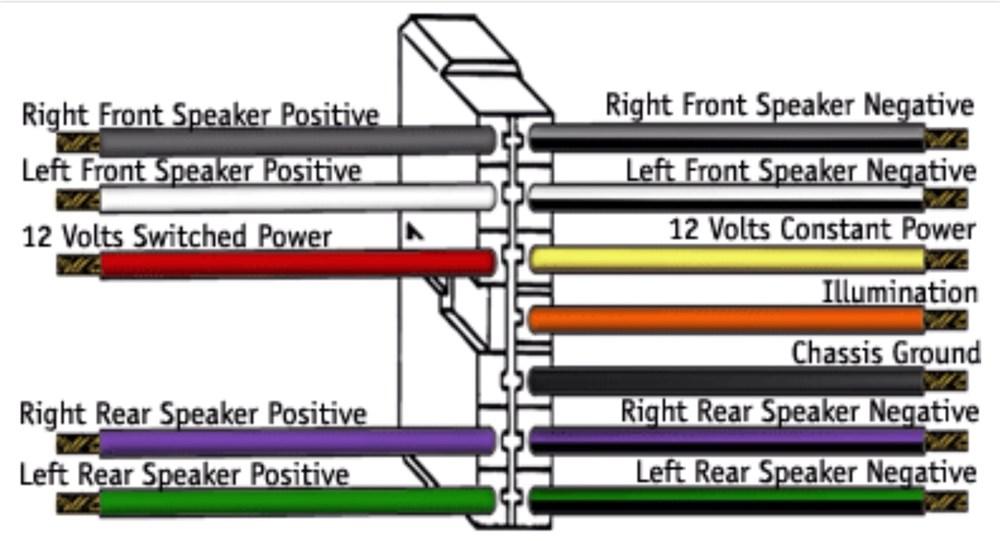 wiring diagram for vx commodore radio wiring diagram dash vy commodore ve commodore stereo wiring diagram #1