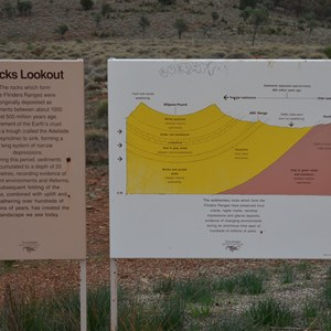 Hucks Lookout