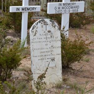 Harveys Return Cemetery