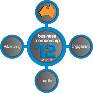 12 months EO Membership for Business