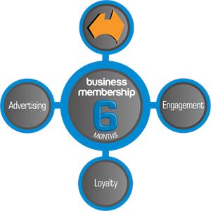6 month EO Business Membership
